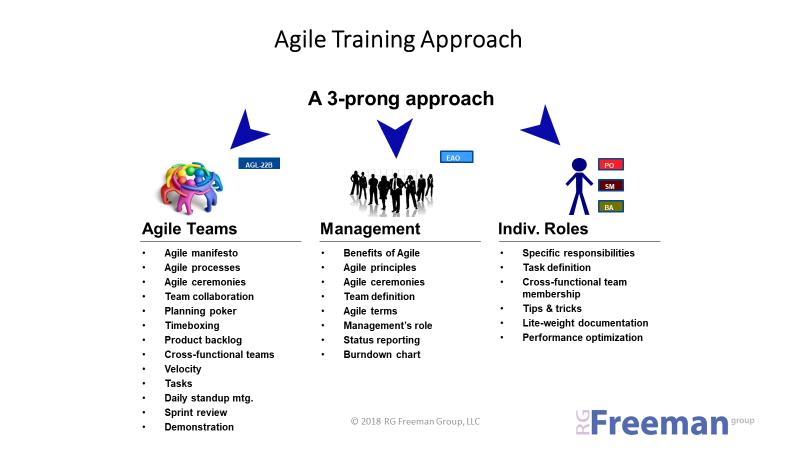 Agile Training Approach
